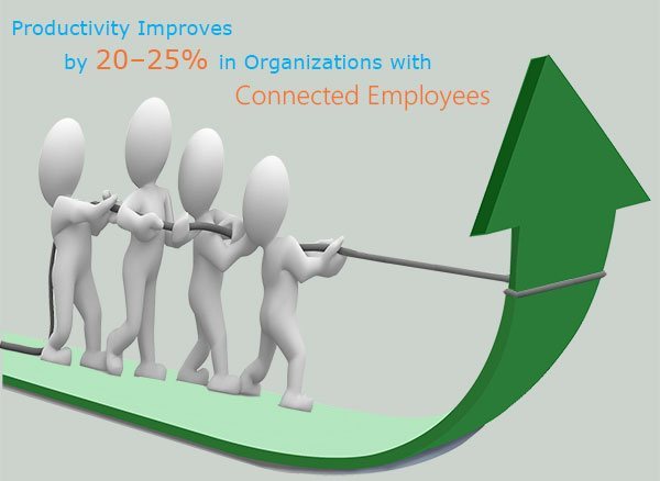 productivity improves-with-connected-employees