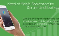 Need of Mobile Applications for Big and Small Businesses