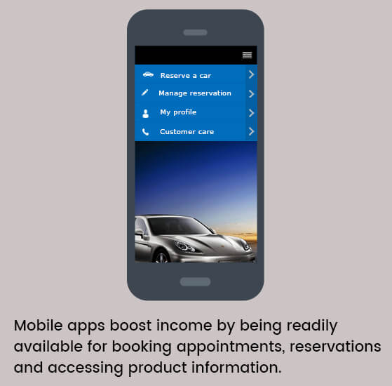 mobile-apps-boosts-income