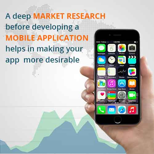 Deep-market-research-before-developing-an-application