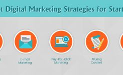 Best Digital Marketing Strategies for Startups