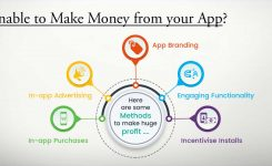 How to Monetize Mobile Apps Successfully for Businesses