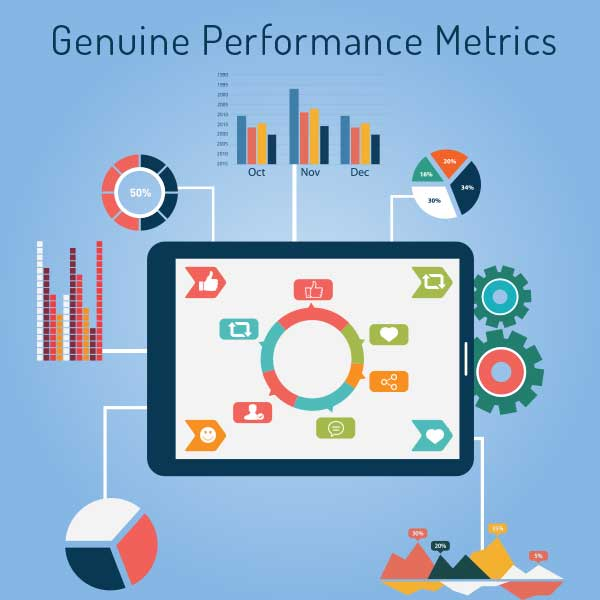 Genuine-performance-metrics