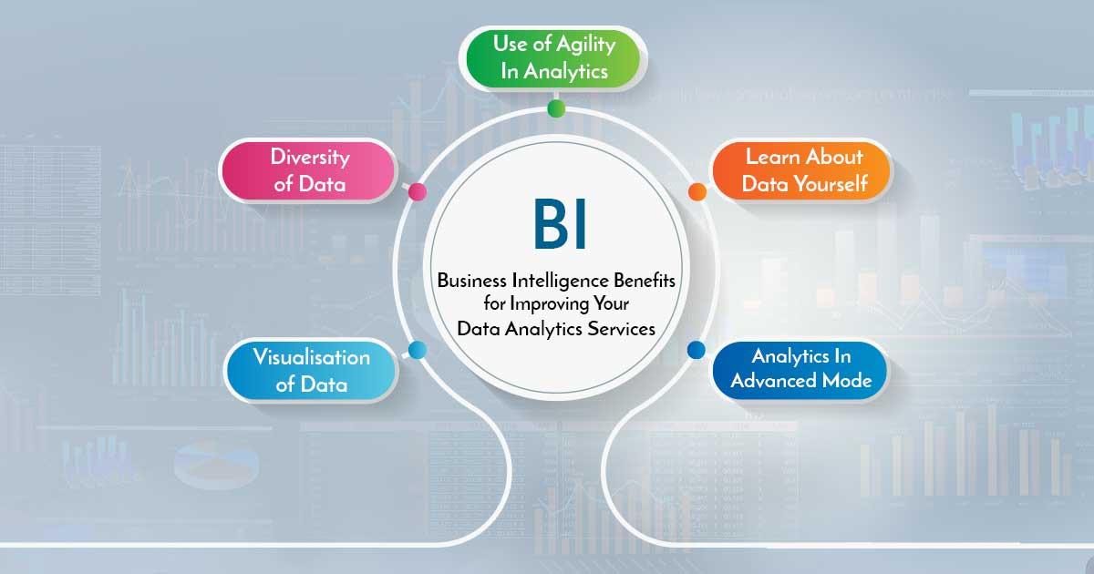 Business Intelligence Benefits for Improving your Data Analytics Services