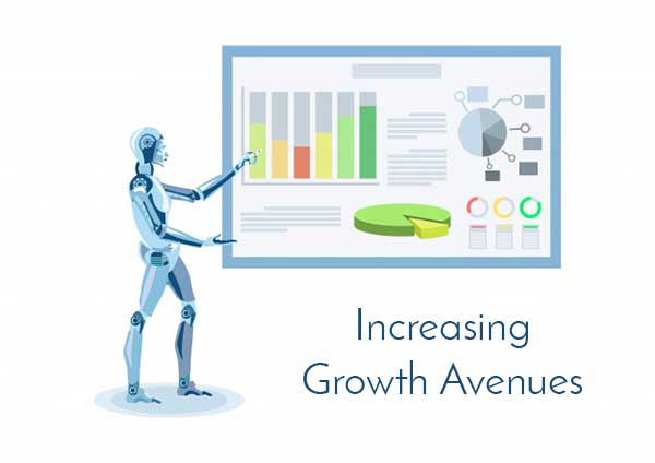 Increasing Growth Avenues